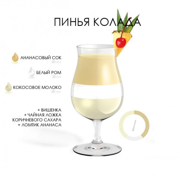Рецепт коктейля пинья колада