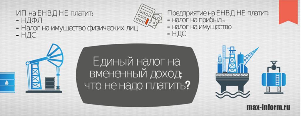инфографика ЕНВД что не надо платить
