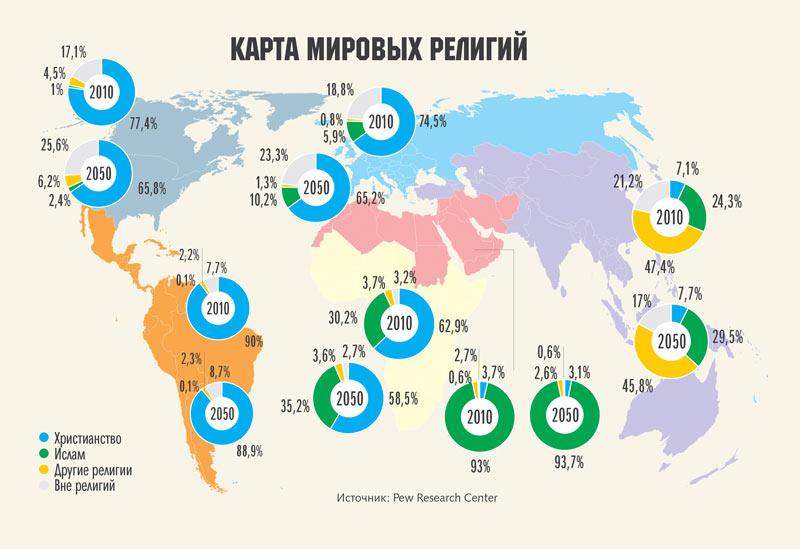инфографика Карта мировых религий