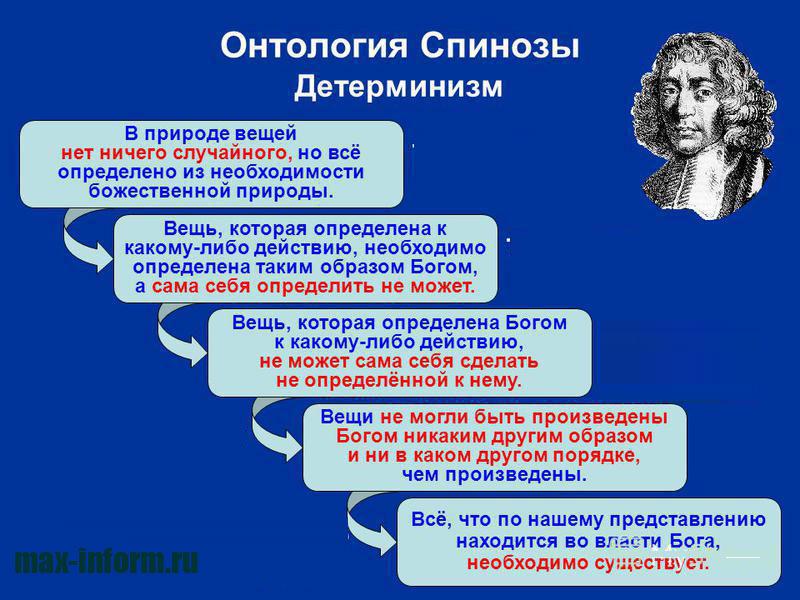 инфографика Онтология Спинозы