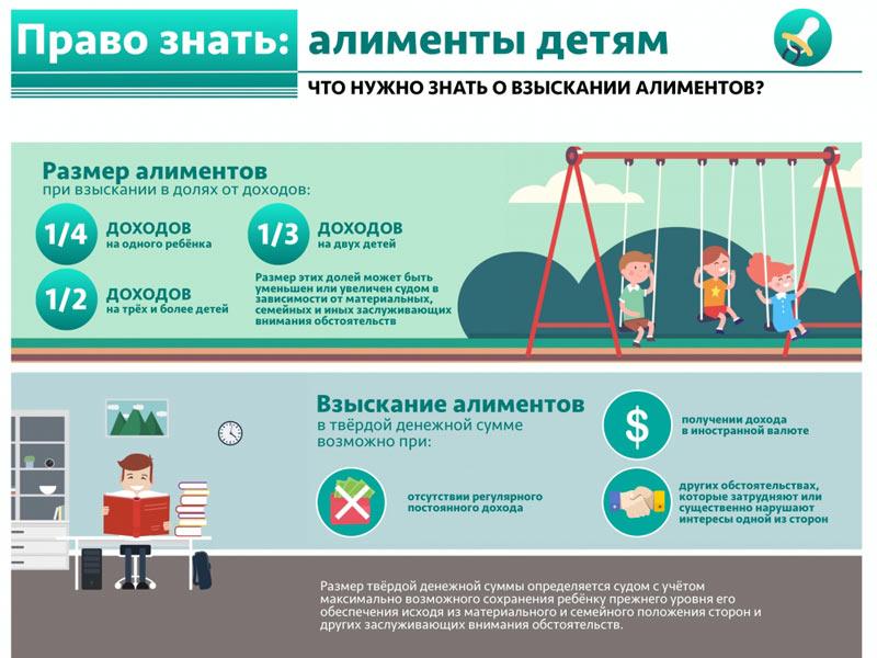 инфографика Право знать